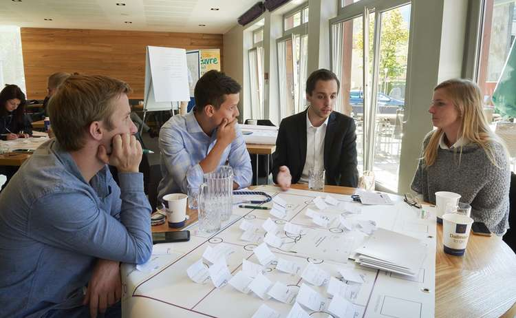 Die Erarbeitung des Business Model Canvas in Teams